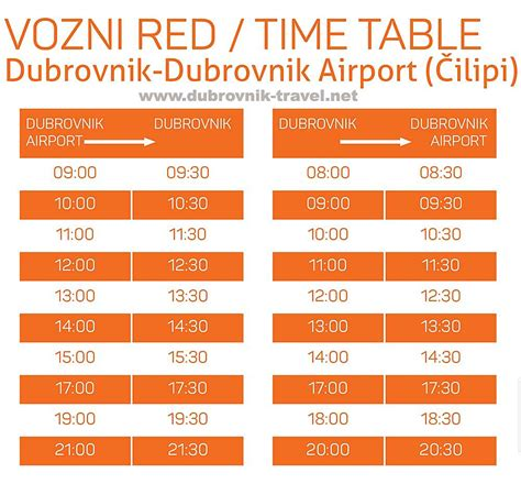 Bus From Dubrovnik To Hvar Town by Dubrovnik Airport Bus Schedule