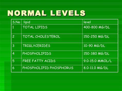 dr ravi lipid profile
