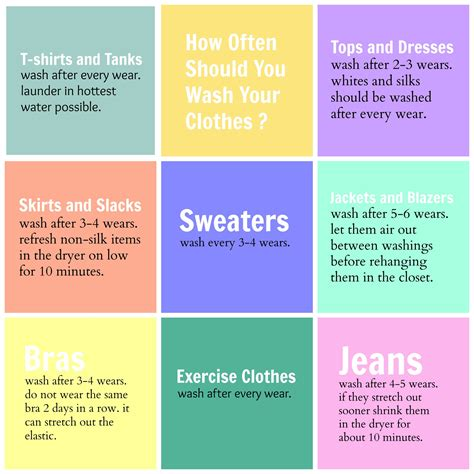 How Often Should You Wash Your Clothes?  Organize And