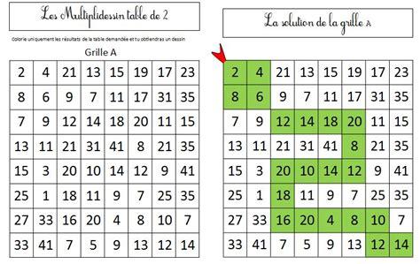 exercices sur les multiplications de monsieur mathieu gs cp ce1 ce2 cm1