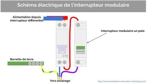 interrupteur modulaire dans le tableau 233 lectrique
