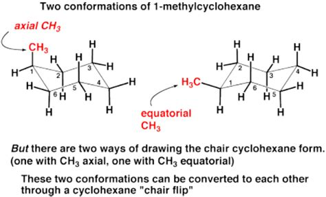 Chair Conformation Of Cyclohexane Ppt by The Cyclohexane Chair Flip Master Organic Chemistry