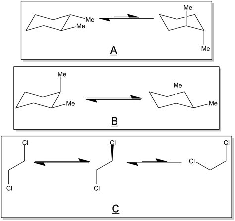 stereoisomeric conformations different perspectives achiral stereoisomers and meso compounds