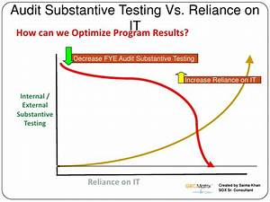 Financial Ye Audit Substantive Testing Reduced By It ...