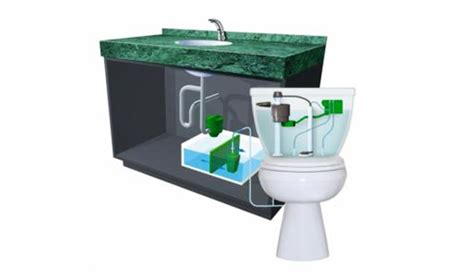 easy diy greywater recycling system sloan aqus inhabitat green design innovation