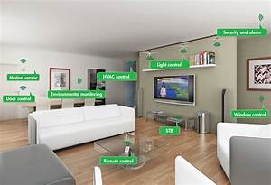 Apple Smart Home : the apple smart home system will show itself next week ~ Markanthonyermac.com Haus und Dekorationen