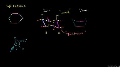 chair conformation energy diagram ldnmen