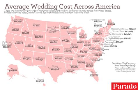 The Average Cost Of A Wedding In Each Region Of The Us
