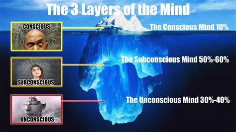 Risultato immagine per unconscious in mind