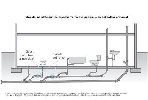 schema installation evacuation eaux usees