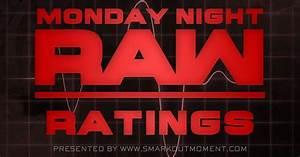 WWE Monday Night Raw 8/15/2016 Nielsen Ratings Report ...