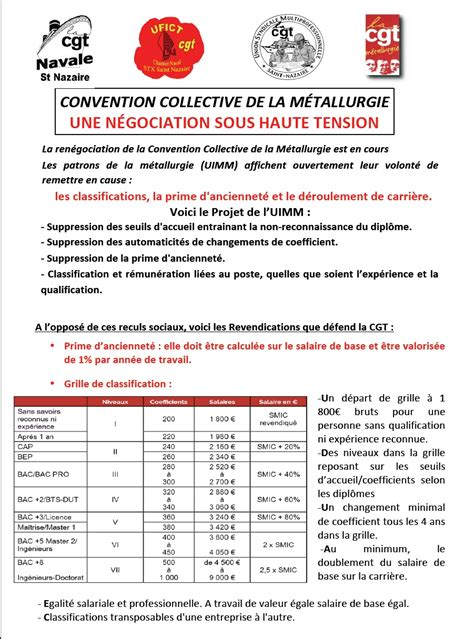 convention collective de la m 233 tallurgie une n 233 gociation sous haute tension cgt educ