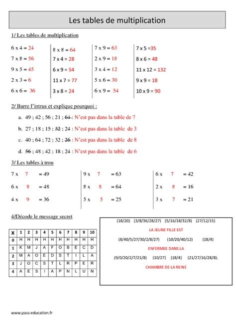 tables de multiplication cm1 exercices corrig 233 s calcul math 233 matiques cycle 3 pass