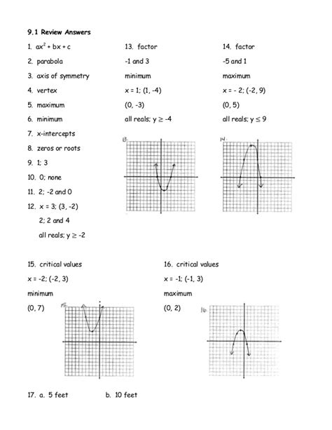 Solving Quadratics By Graphing Worksheet Resultinfos