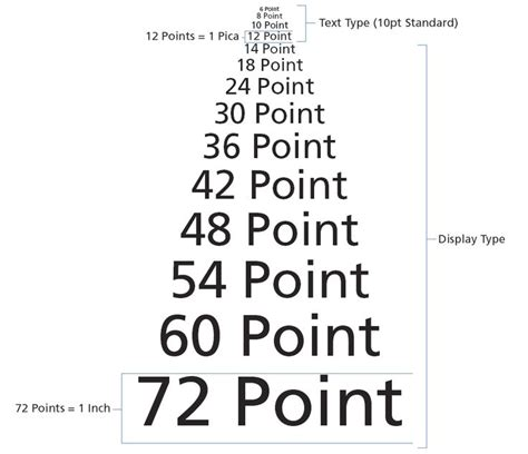 Point Size Chart Httpfacwebcspaulsgraisimages. How To Write A Summary For Resume. Sales Executive Resume. Clinical Research Associate Resume Entry Level. Monster Resume Search. Resume With Results. Business Systems Analyst Resume. Process Operator Resume. Best Way To Write A Resume
