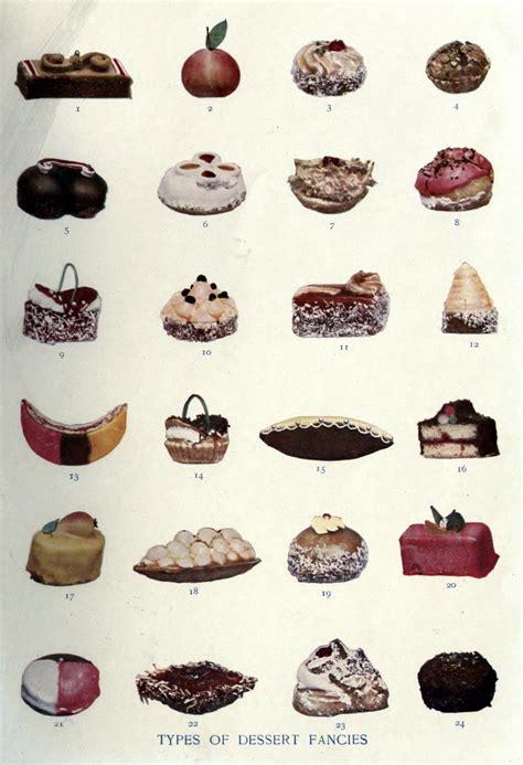 file types of dessert fancies jpeg wikimedia commons