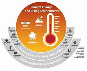 Colorado's Climate and Colorado's Health | Colorado Health ...