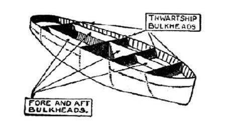 Een Schip by Schot Schip Wikipedia