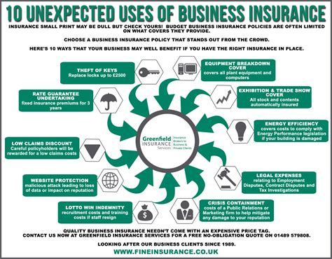 10 Unexpected Uses Of Business Insurance. Pallet Signs. Pulmonary Fibrosis Signs. December 8th Signs Of Stroke. Lean Signs Of Stroke. Decorative Signs. Book Signs Of Stroke. Wonderland Character Signs Of Stroke. Buddha Signs Of Stroke