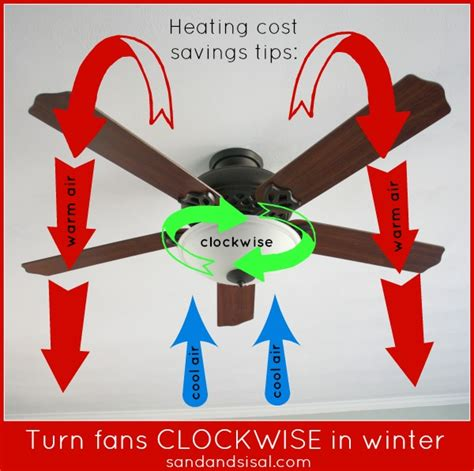 outdoor fan cooling systems work ceiling fan direction clockwise or counterclockwise