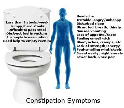 Constipation Symptoms  Gds. April 9 Signs. Criminal Signs Of Stroke. Basketball Court Signs Of Stroke. Social Skills Signs. Recognition Signs. Noentry Signs Of Stroke. Bakery Signs Of Stroke. Grad Party Signs Of Stroke