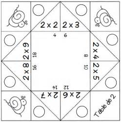 exercice table multiplication 3 4 5 apprendre les tables de multiplication youtubetables ce1