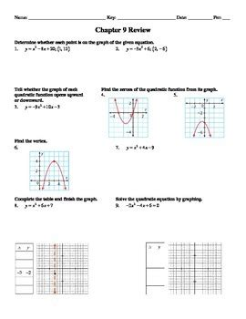 Graphing Functions Worksheet Doc Breadandhearth