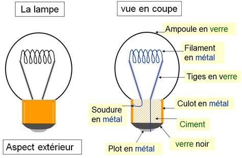 chapitre iii conducteurs et isolants physique chimie au coll 232 ge