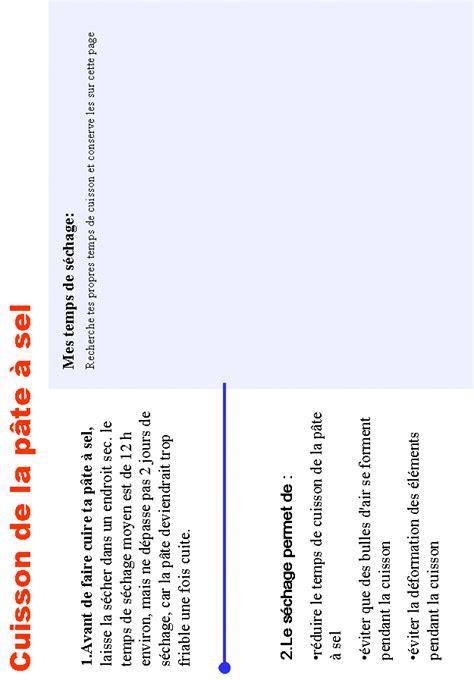 p 226 tes 224 sel recette et activit 233 s sur t 234 te 224 modeler