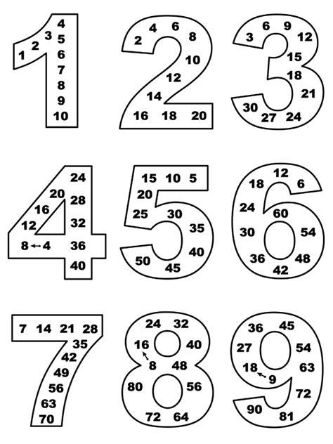 multiplication table in magical numbers таблицата за умножение в магически цифри math