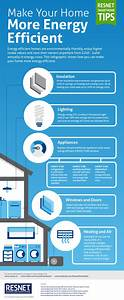 Home And More : make your home more energy efficient infographic articles resnet ~ Markanthonyermac.com Haus und Dekorationen