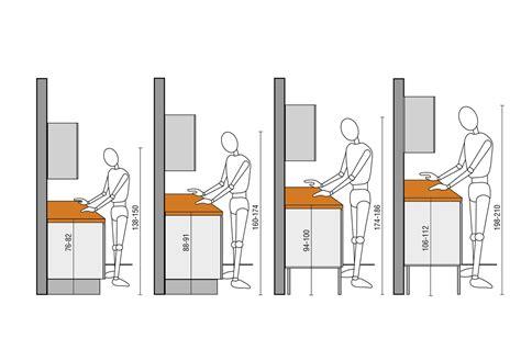 hauteur plan de travail cuisine standard king size bed height search standard fenetre