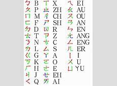 Tatouage Ecriture Chinoise Signification Tattooart Hd