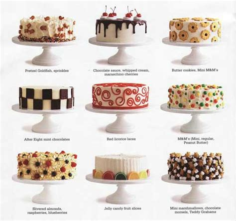cake piping lessons and ideas on pipes