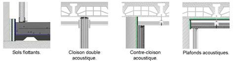 mat 233 riaux d isolation acoustique pour sols murs et plafonds