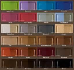 rustoleum cabinet transformations retro renovation bedroom furniture reviews