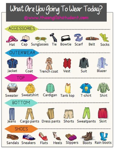 Esl, Clothing Vocabularies, Shopping Vocabularies, Esl Vocabularies  Tefl  Pinterest English