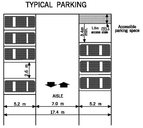Boat Trailer Rental London Ontario by Mississauga Ca Planning And Building Parking Requirements