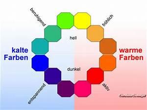 Warme Und Kalte Farben : kleine farb kunde kreativ seiten ~ Markanthonyermac.com Haus und Dekorationen
