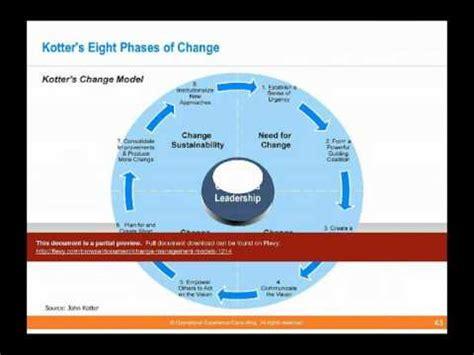 Kotter Nhs by Change Management Models Youtube