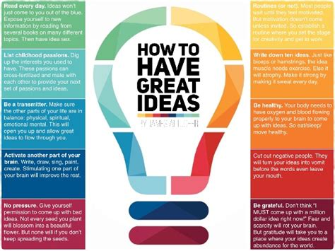 How To Have Great Ideas (great Ideas = Success
