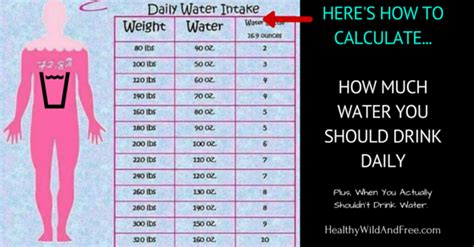 Here's How To Calculate How Much Water You Should Drink Daily