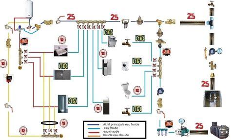 le du plombier des conseils et astuces en plomberie et chauffage