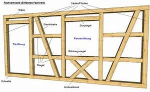 Vogelhaus Für Balkongeländer : fachwerk google zoeken houtconstructies pinterest fachwerk google und fachwerkh user ~ Markanthonyermac.com Haus und Dekorationen