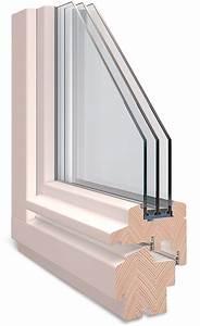 U Wert Fensterrahmen Holz : stil 80 fenster gro ~ Markanthonyermac.com Haus und Dekorationen