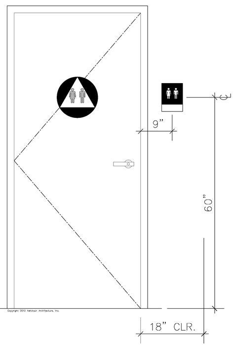 door requirements ada door clearance handicap bathroom