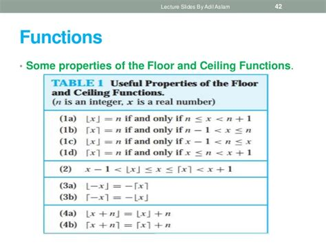 chapter 2 function in discrete mathematics