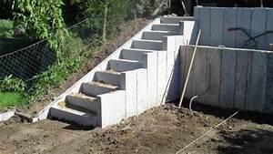 Treppenaufgang Außen Gestalten : gartentreppe selber bauen 40 super beispiele ~ Markanthonyermac.com Haus und Dekorationen