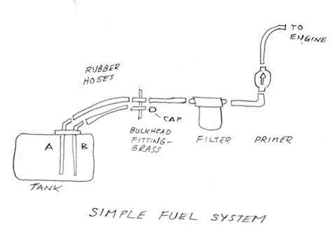 Mercury Outboard Motor Bogs Down Under Load by Outboard Motor Fuel System Diagram Wiring Diagram