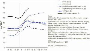 Economic crisis in Europe: Cause, consequences, and ...